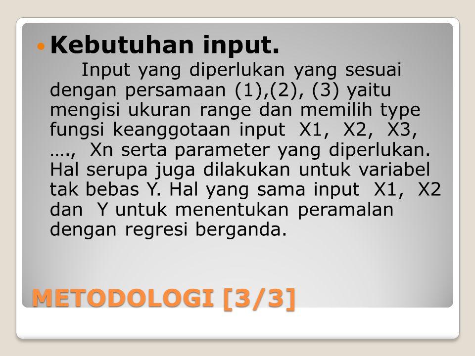 Kebutuhan input. METODOLOGI [3/3]
